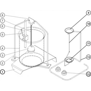 Набор для определения плотности KIT128